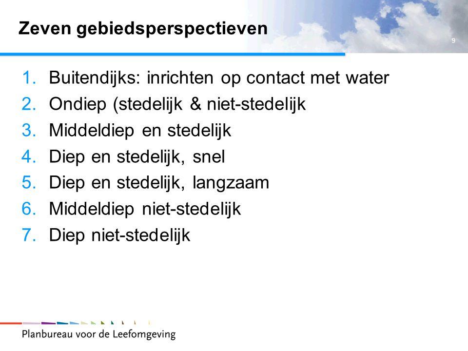 9 Zeven gebiedsperspectieven 1.Buitendijks: inrichten op contact met water 2.Ondiep (stedelijk & niet-stedelijk 3.Middeldiep en stedelijk 4.Diep en stedelijk, snel 5.Diep en stedelijk, langzaam 6.Middeldiep niet-stedelijk 7.Diep niet-stedelijk