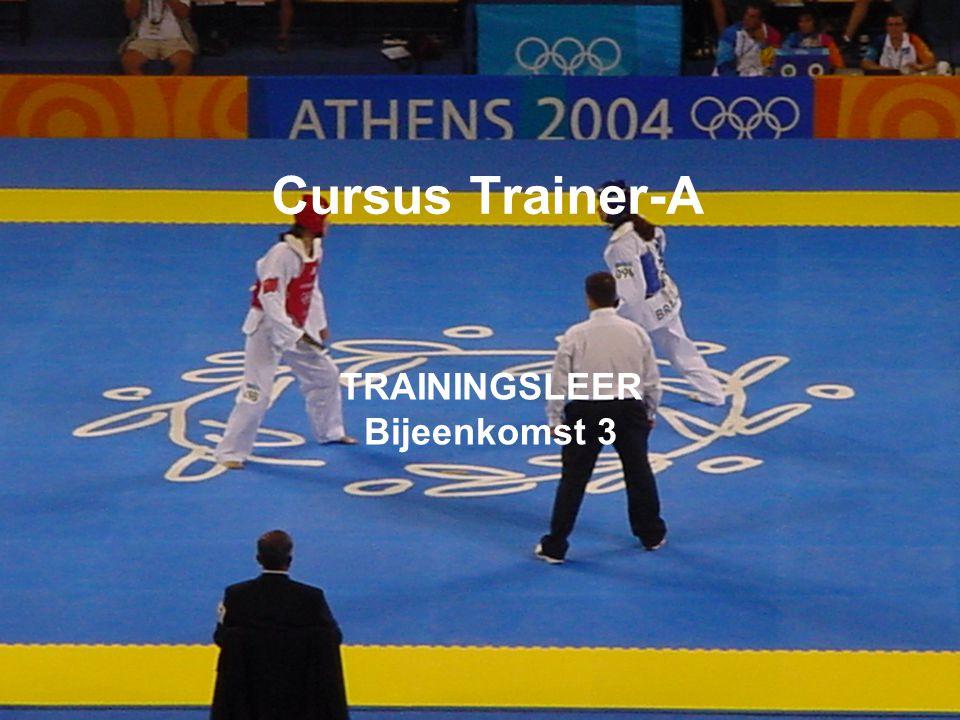 Cursus Trainer-A TRAININGSLEER Bijeenkomst 3