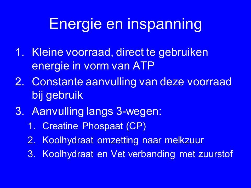 Energie en inspanning 1.Kleine voorraad, direct te gebruiken energie in vorm van ATP 2.Constante aanvulling van deze voorraad bij gebruik 3.Aanvulling