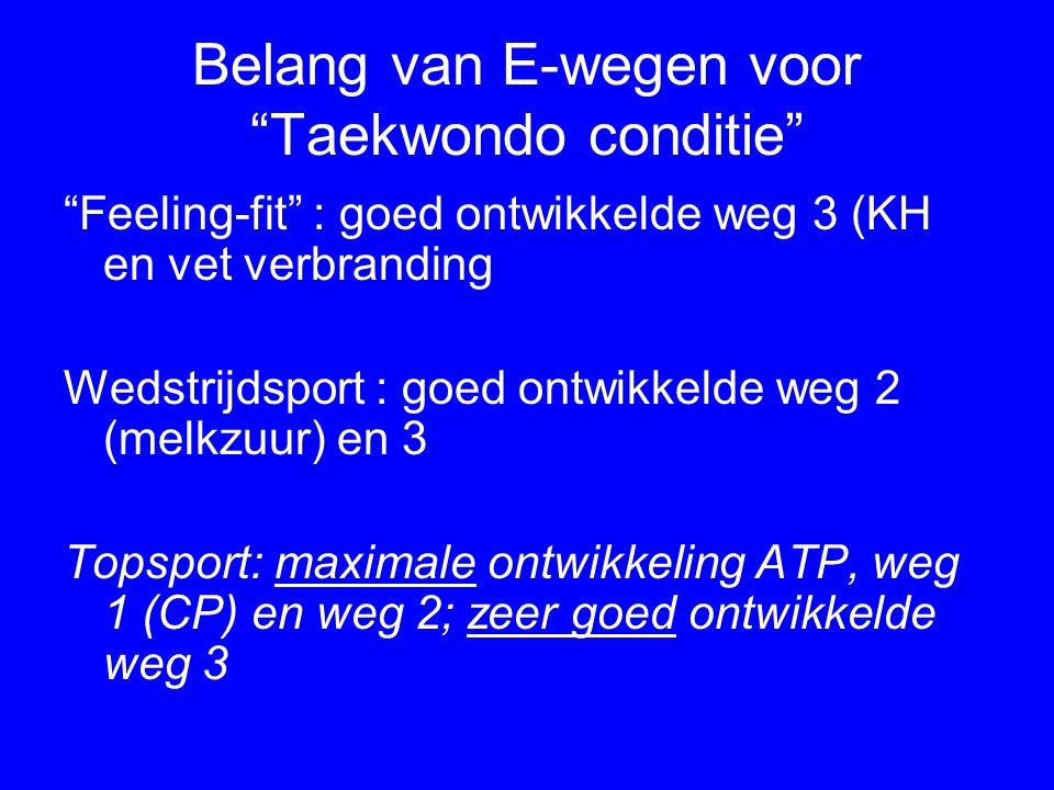 "Belang van E-wegen voor ""Taekwondo conditie"" ""Feeling-fit"" : goed ontwikkelde weg 3 (KH en vet verbranding Wedstrijdsport : goed ontwikkelde weg 2 (me"