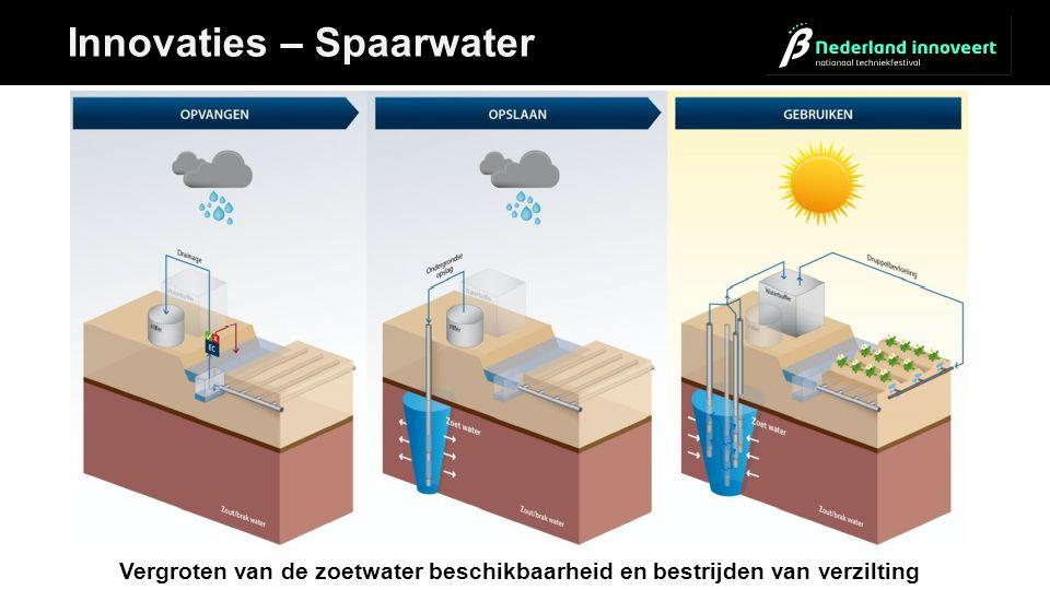 8 Vergroten van de zoetwater beschikbaarheid en bestrijden van verzilting Innovaties – Spaarwater
