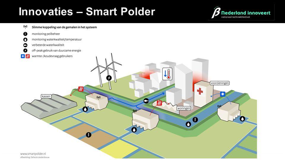 Innovaties – Smart Polder