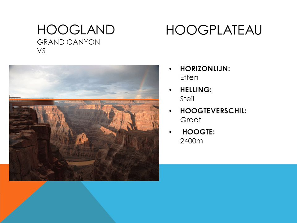 HOOGLAND GRAND CANYON VS HOOGPLATEAU HORIZONLIJN: Effen HELLING: Steil HOOGTEVERSCHIL: Groot HOOGTE: 2400m