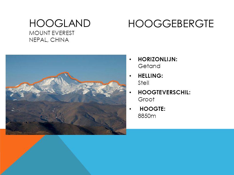 HOOGLAND MOUNT EVEREST NEPAL, CHINA HOOGGEBERGTE HORIZONLIJN: Getand HELLING: Steil HOOGTEVERSCHIL: Groot HOOGTE: 8850m