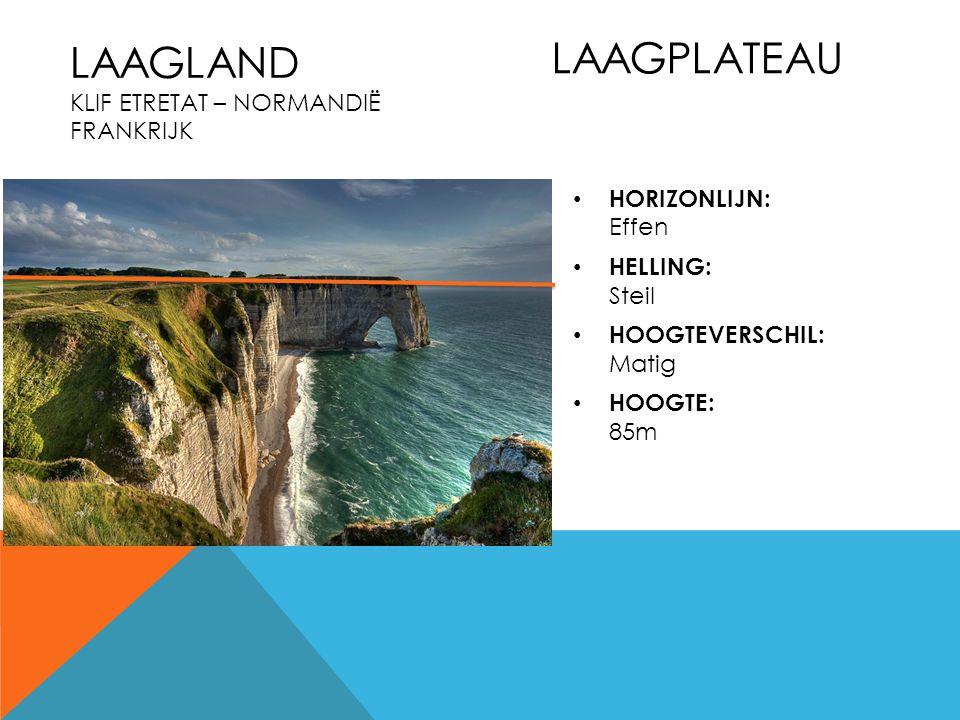 HORIZONLIJN: Effen HELLING: Steil HOOGTEVERSCHIL: Matig HOOGTE: 85m LAAGLAND KLIF ETRETAT – NORMANDIË FRANKRIJK LAAGPLATEAU