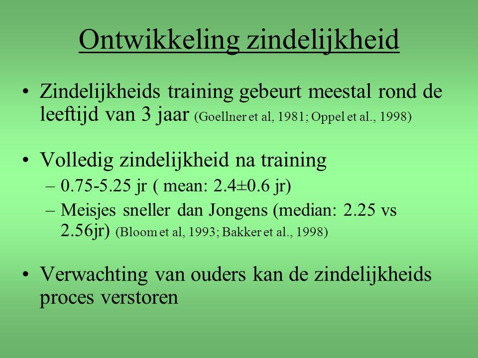 Ontwikkeling zindelijkheid Zindelijkheids training gebeurt meestal rond de leeftijd van 3 jaar (Goellner et al, 1981; Oppel et al., 1998) Volledig zin