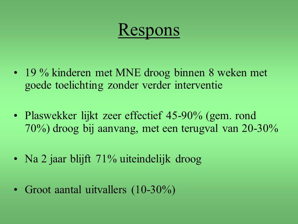 Respons 19 % kinderen met MNE droog binnen 8 weken met goede toelichting zonder verder interventie Plaswekker lijkt zeer effectief 45-90% (gem. rond 7