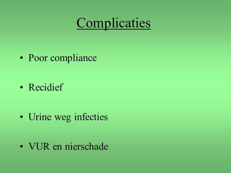 Complicaties Poor compliance Recidief Urine weg infecties VUR en nierschade