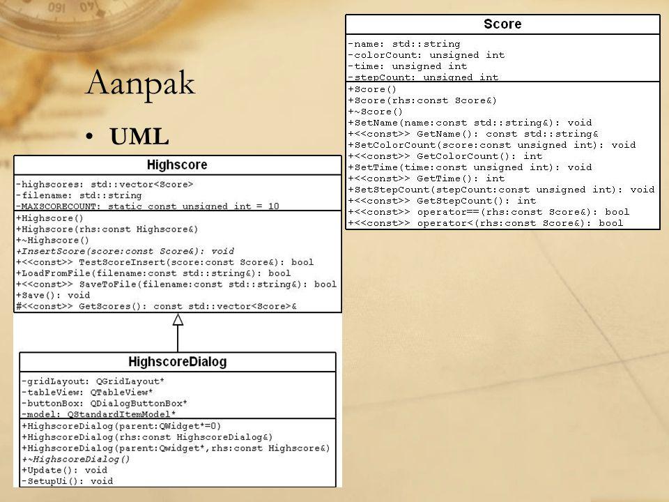 Aanpak UML