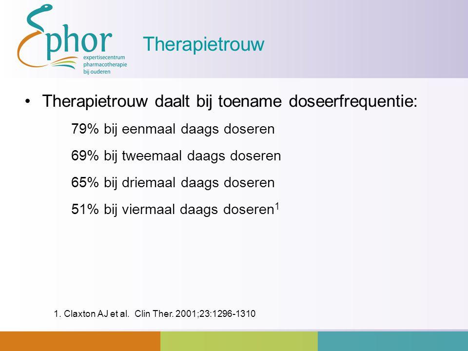 Therapietrouw Therapietrouw daalt bij toename doseerfrequentie: 79% bij eenmaal daags doseren 69% bij tweemaal daags doseren 65% bij driemaal daags do