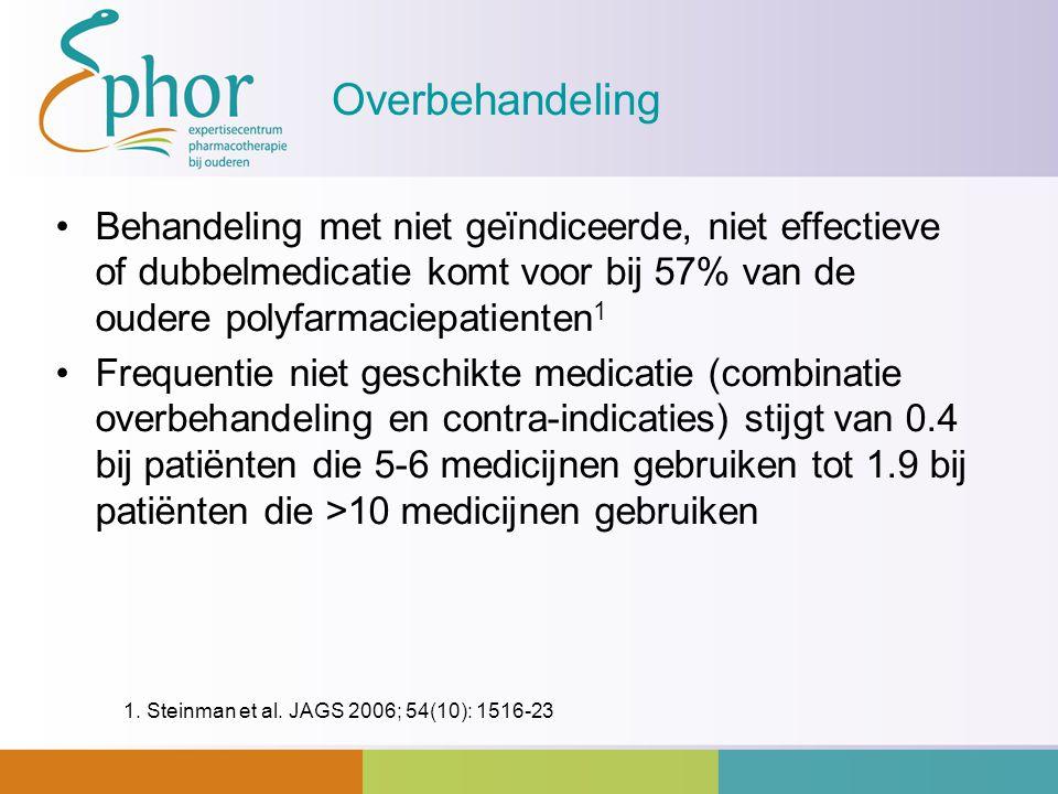 Overbehandeling Behandeling met niet geïndiceerde, niet effectieve of dubbelmedicatie komt voor bij 57% van de oudere polyfarmaciepatienten 1 Frequent