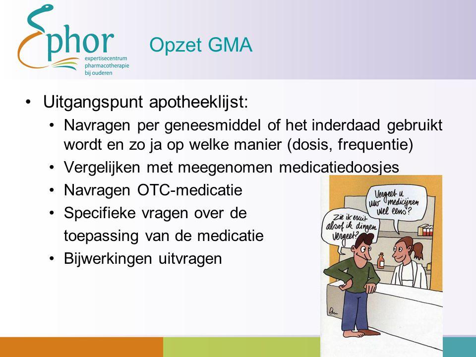Opzet GMA Uitgangspunt apotheeklijst: Navragen per geneesmiddel of het inderdaad gebruikt wordt en zo ja op welke manier (dosis, frequentie) Vergelijk