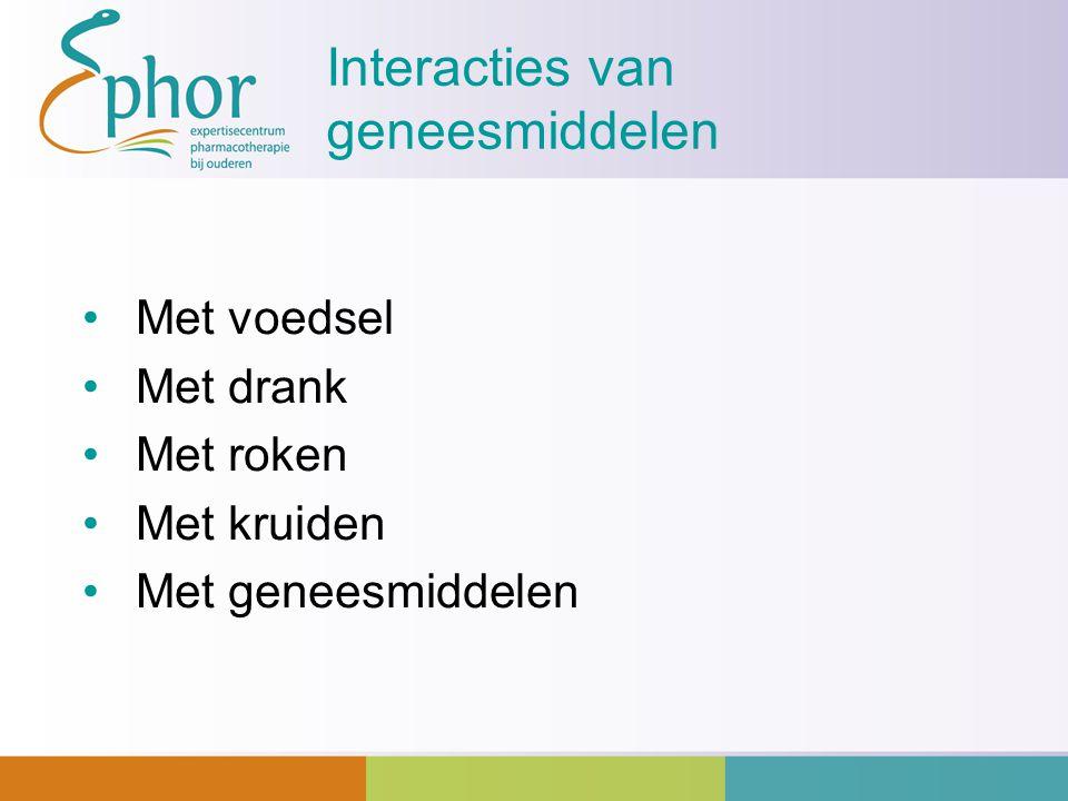 Interacties van geneesmiddelen Met voedsel Met drank Met roken Met kruiden Met geneesmiddelen