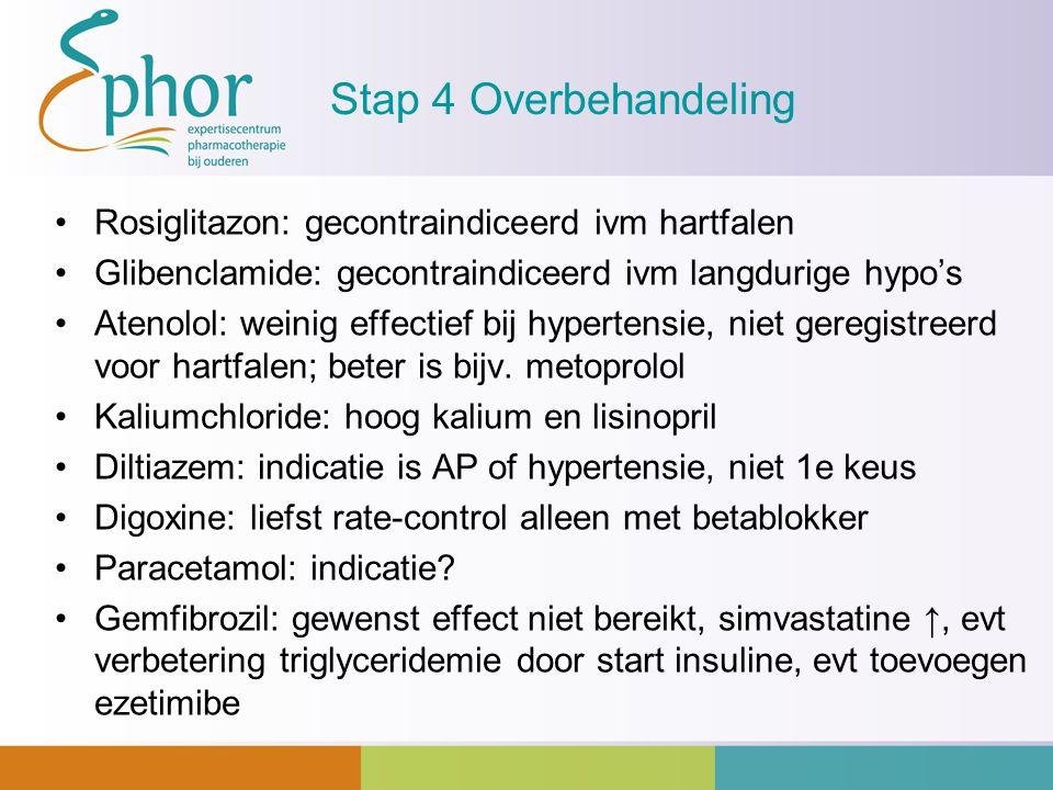 Stap 4 Overbehandeling Rosiglitazon: gecontraindiceerd ivm hartfalen Glibenclamide: gecontraindiceerd ivm langdurige hypo's Atenolol: weinig effectief