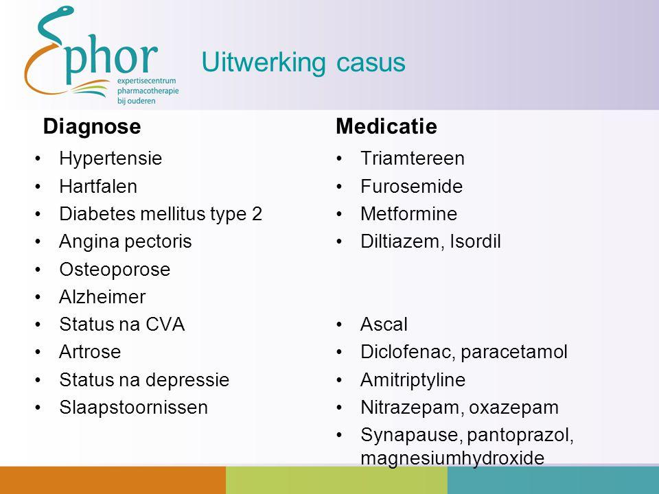Uitwerking casus Diagnose Hypertensie Hartfalen Diabetes mellitus type 2 Angina pectoris Osteoporose Alzheimer Status na CVA Artrose Status na depress