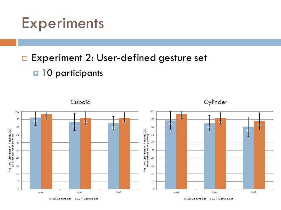 Experiments  Experiment 2: User-defined gesture set  10 participants Cuboid Cylinder