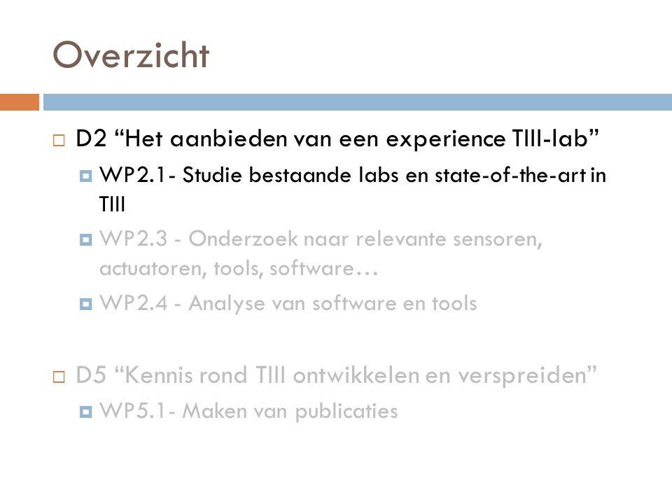Overzicht  D2 Het aanbieden van een experience TIII-lab  WP2.1- Studie bestaande labs en state-of-the-art in TIII  WP2.3 - Onderzoek naar relevante sensoren, actuatoren, tools, software…  WP2.4 - Analyse van software en tools  D5 Kennis rond TIII ontwikkelen en verspreiden  WP5.1- Maken van publicaties