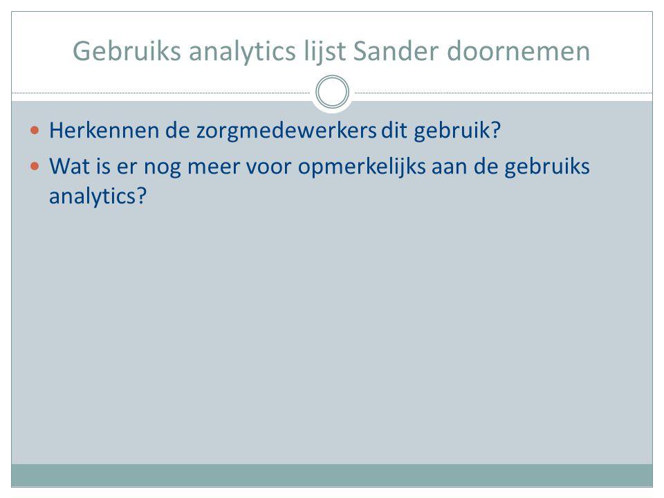 Gebruiks analytics lijst Sander doornemen Herkennen de zorgmedewerkers dit gebruik? Wat is er nog meer voor opmerkelijks aan de gebruiks analytics?