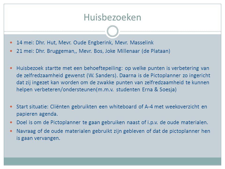 Client behoeften (voorbeeld 1) Dhr.Bruggeman/Mevr.