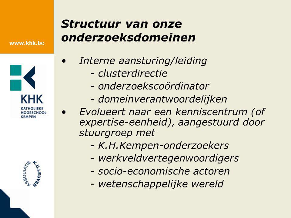 www.khk.be Structuur van onze onderzoeksdomeinen Interne aansturing/leiding - clusterdirectie - onderzoekscoördinator - domeinverantwoordelijken Evolu