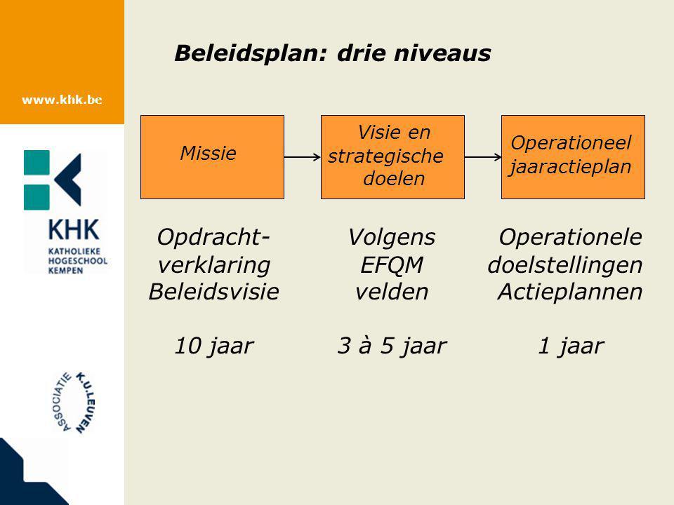 www.khk.be Missie Visie en strategische doelen Operationeel jaaractieplan Beleidsplan: drie niveaus Opdracht-VolgensOperationele verklaringEFQMdoelste