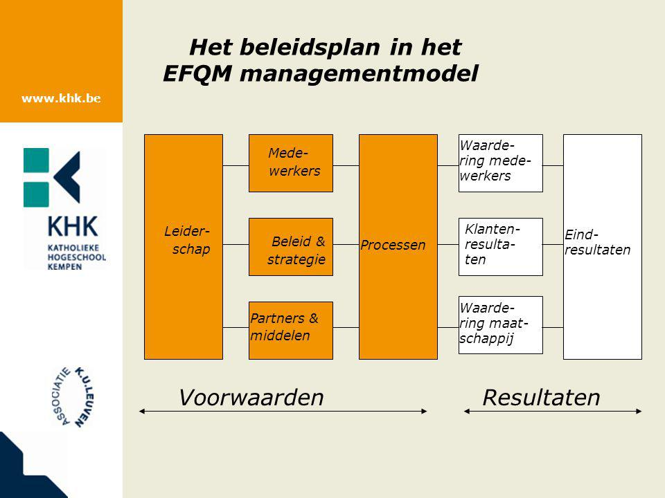 www.khk.be Incluso Ontwikkelingen FP7 Incluso Social software for youth at risk KHM-Memori, KHK-K-point, ESAT DocArch + internationaal Doorstroming naar onderwijs (studentenopdrachten, stages, KHK, HUB) 7KP Marie Curie (in aanvraag) SOCIANET: e-Inclusion in leisure activities and care-services and social networks