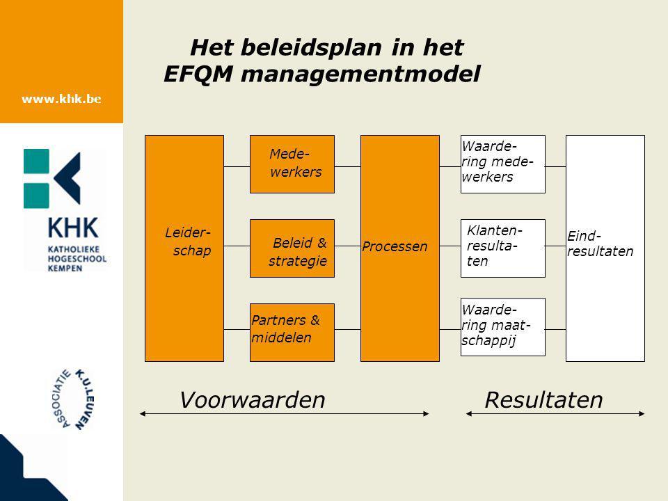 www.khk.be Het beleidsplan in het EFQM managementmodel Leider- schap Mede- werkers Beleid & strategie Partners & middelen Processen Klanten- resulta-