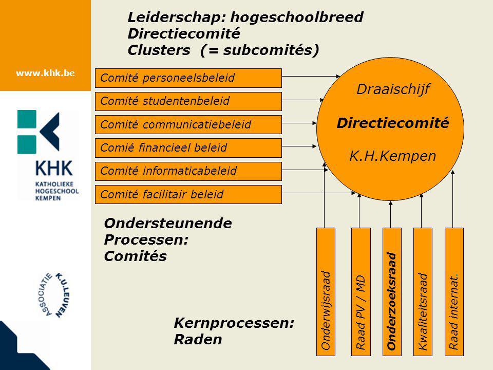 www.khk.be Incluso Betekenis voor K.H.Kempen Verruiming van doelgroep voor ICT- inclusiefbeleid Versterking van het onderzoeksnetwerk Open blik op academische wereld (ook internationaal) Betrokkenheid van studenten, ook uit prof.