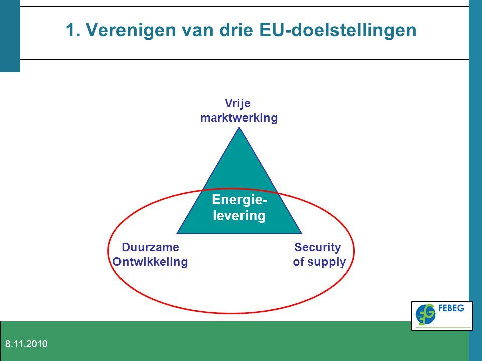 1. Verenigen van drie EU-doelstellingen Energie- levering Vrije marktwerking Security of supply Duurzame Ontwikkeling 8.11.2010