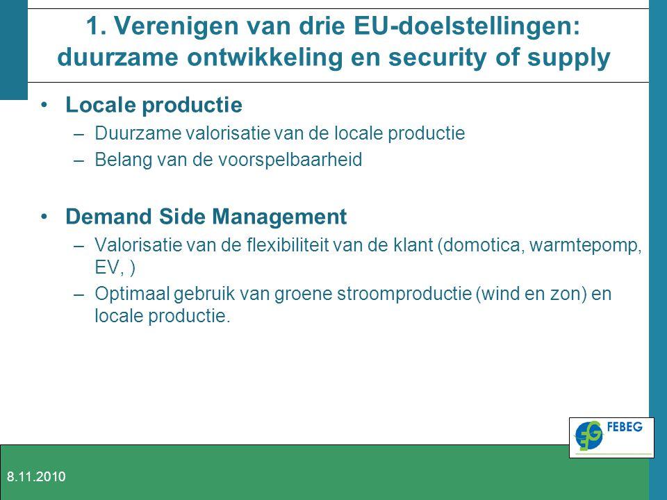 1. Verenigen van drie EU-doelstellingen: duurzame ontwikkeling en security of supply Locale productie –Duurzame valorisatie van de locale productie –B