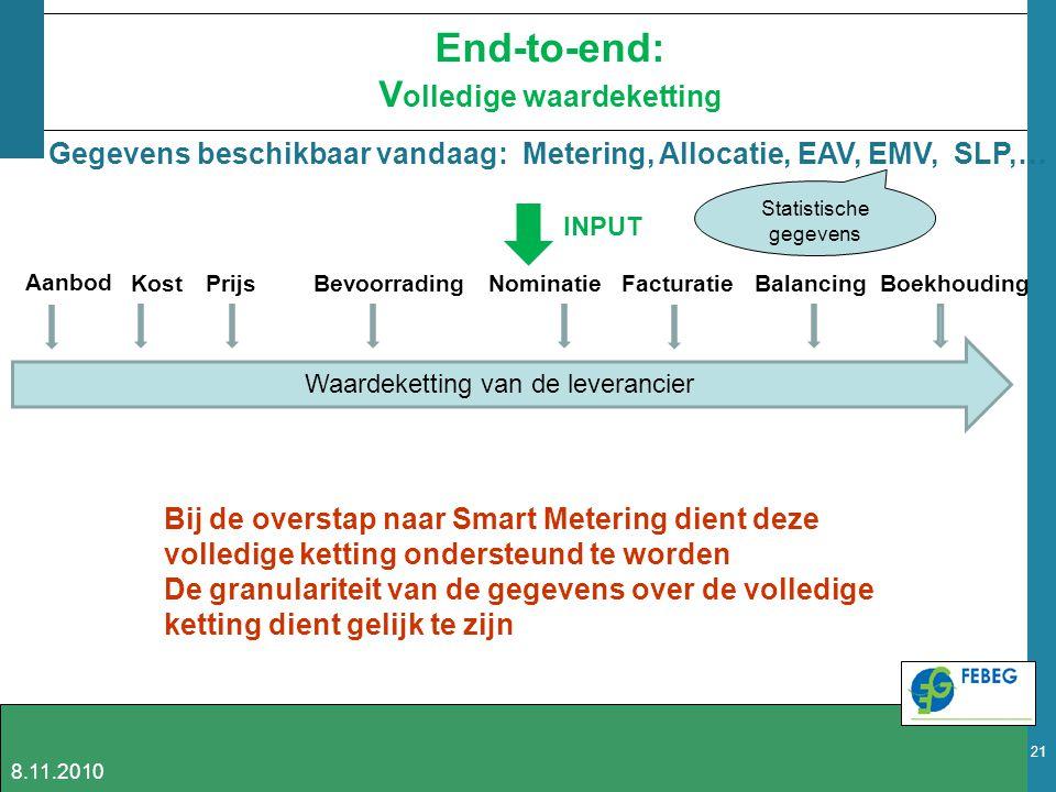 21 End-to-end: V olledige waardeketting Gegevens beschikbaar vandaag: Metering, Allocatie, EAV, EMV, SLP,… Waardeketting van de leverancier Aanbod Kos