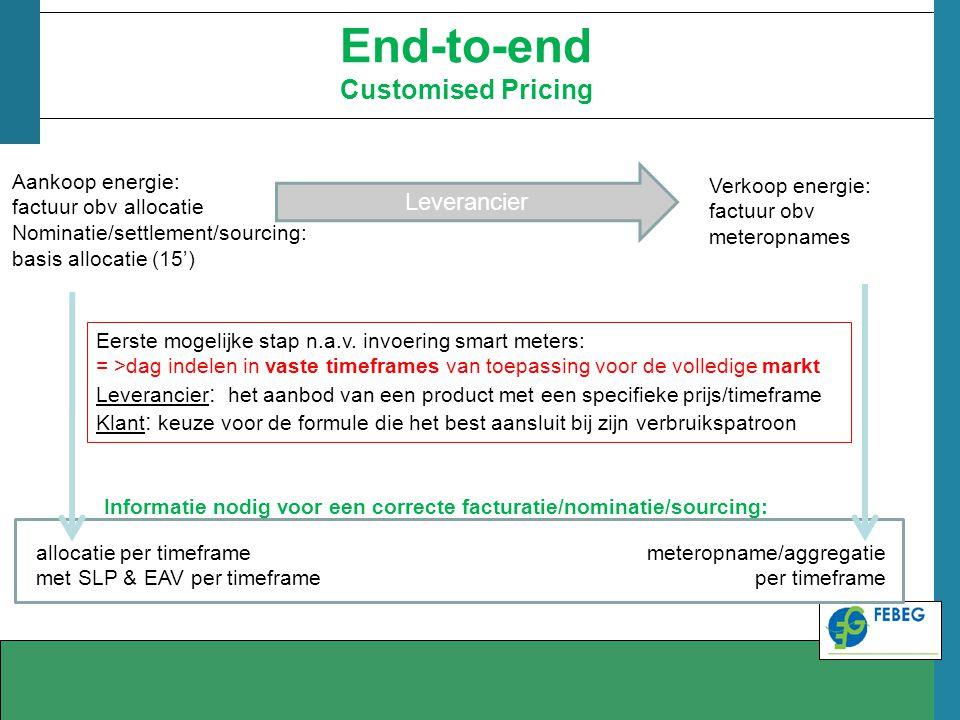 End-to-end Customised Pricing Leverancier Aankoop energie: factuur obv allocatie Nominatie/settlement/sourcing: basis allocatie (15') Verkoop energie:
