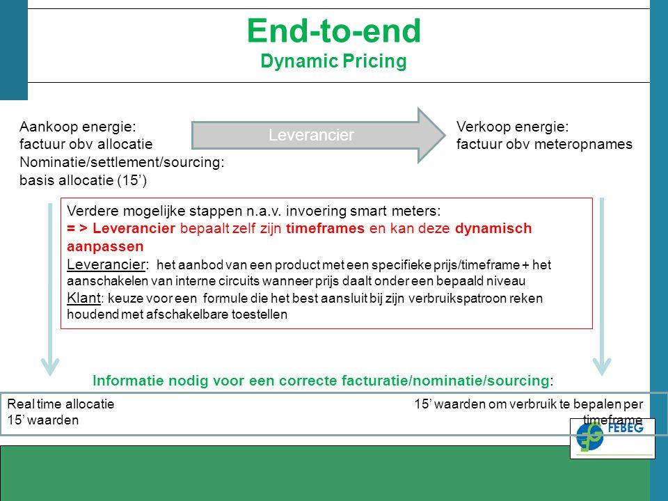 End-to-end Dynamic Pricing Leverancier Aankoop energie: factuur obv allocatie Nominatie/settlement/sourcing: basis allocatie (15') Verkoop energie: fa