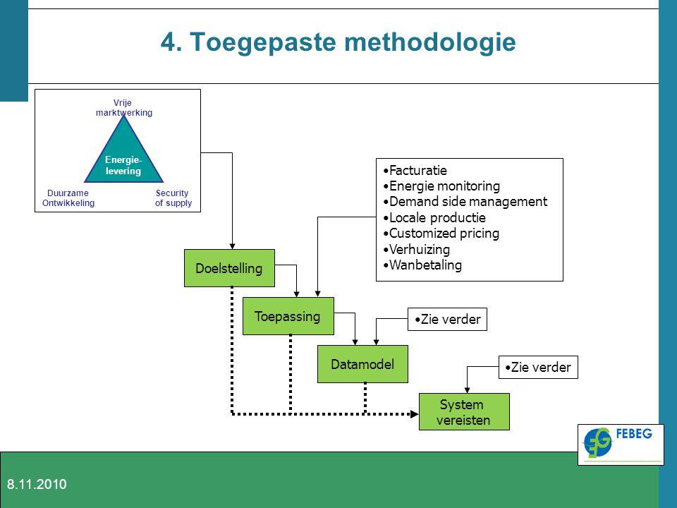 4. Toegepaste methodologie 8.11.2010 Doelstelling Toepassing Datamodel Facturatie Energie monitoring Demand side management Locale productie Customize