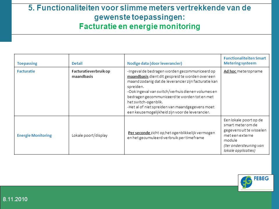 5. Functionaliteiten voor slimme meters vertrekkende van de gewenste toepassingen: Facturatie en energie monitoring ToepassingDetailNodige data (door