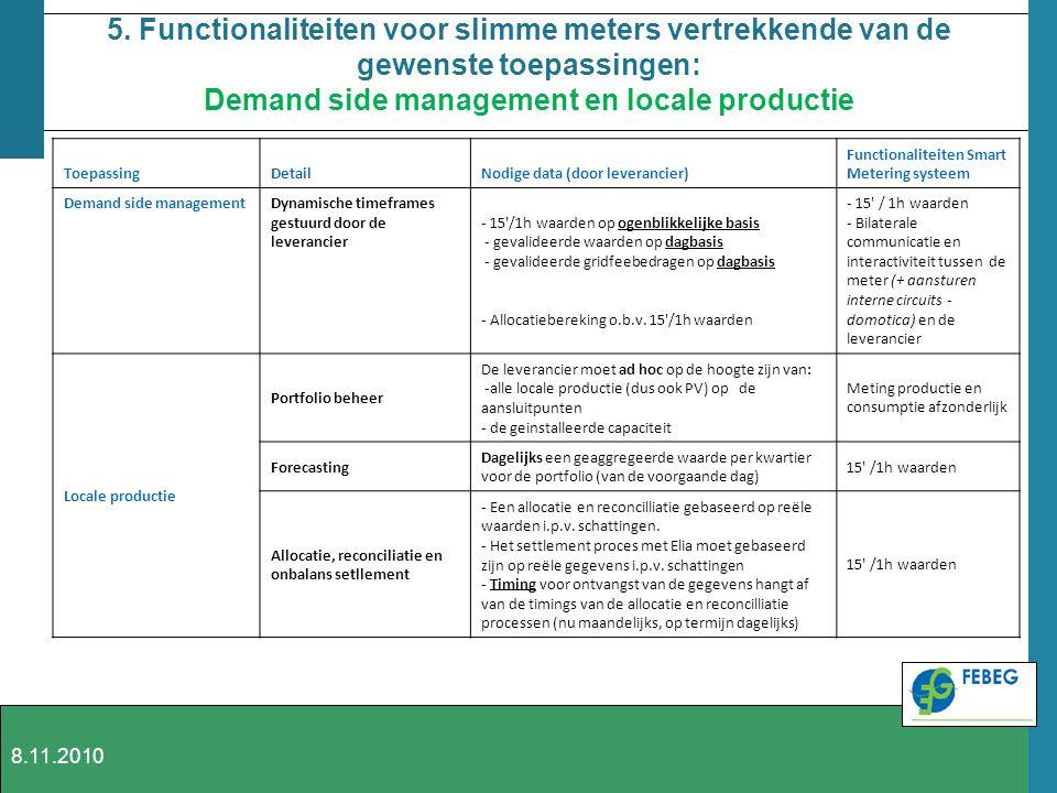 5. Functionaliteiten voor slimme meters vertrekkende van de gewenste toepassingen: Demand side management en locale productie ToepassingDetailNodige d