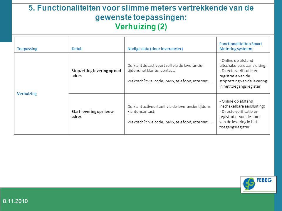 5. Functionaliteiten voor slimme meters vertrekkende van de gewenste toepassingen: Verhuizing (2) ToepassingDetailNodige data (door leverancier) Funct