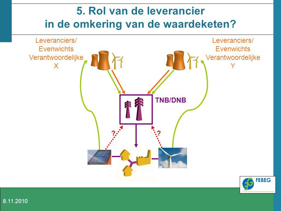 5. Rol van de leverancier in de omkering van de waardeketen? 8.11.2010 Leveranciers/ Evenwichts Verantwoordelijke X ?? TNB/DNB Leveranciers/ Evenwicht
