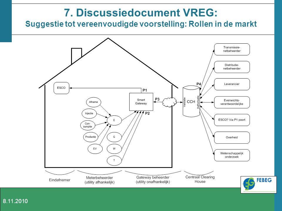 7. Discussiedocument VREG: Suggestie tot vereenvoudigde voorstelling: Rollen in de markt 8.11.2010