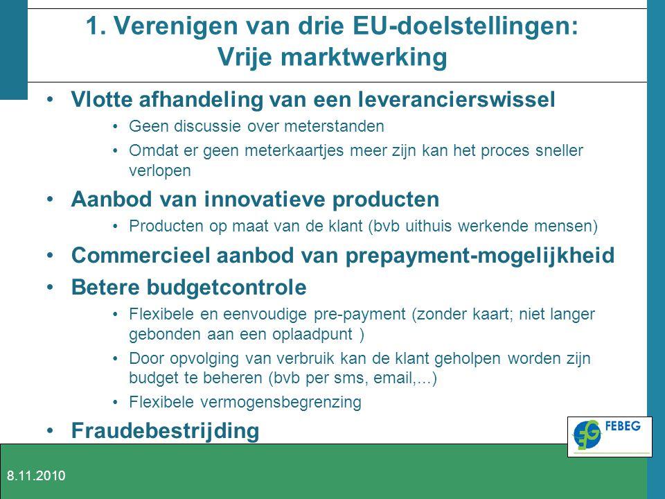 1. Verenigen van drie EU-doelstellingen: Vrije marktwerking Vlotte afhandeling van een leverancierswissel Geen discussie over meterstanden Omdat er ge