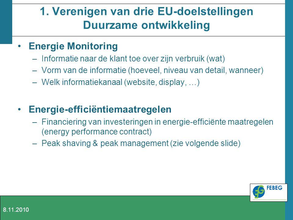 1. Verenigen van drie EU-doelstellingen Duurzame ontwikkeling Energie Monitoring –Informatie naar de klant toe over zijn verbruik (wat) –Vorm van de i