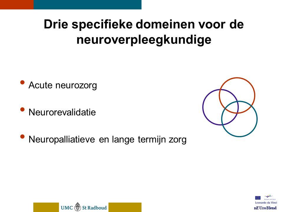 nEUroBlend Presentation, den Bosch, sep 30, 2005 Drie specifieke domeinen voor de neuroverpleegkundige Acute neurozorg Neurorevalidatie Neuropalliatieve en lange termijn zorg