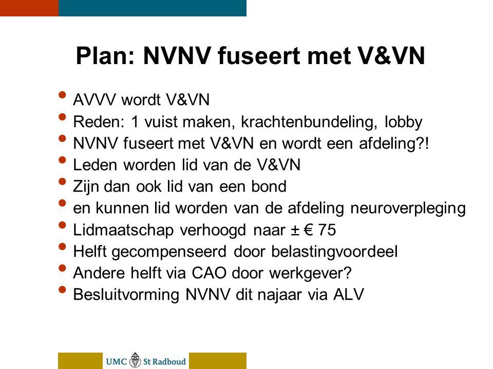 nEUroBlend Presentation, den Bosch, sep 30, 2005 Plan: NVNV fuseert met V&VN AVVV wordt V&VN Reden: 1 vuist maken, krachtenbundeling, lobby NVNV fusee