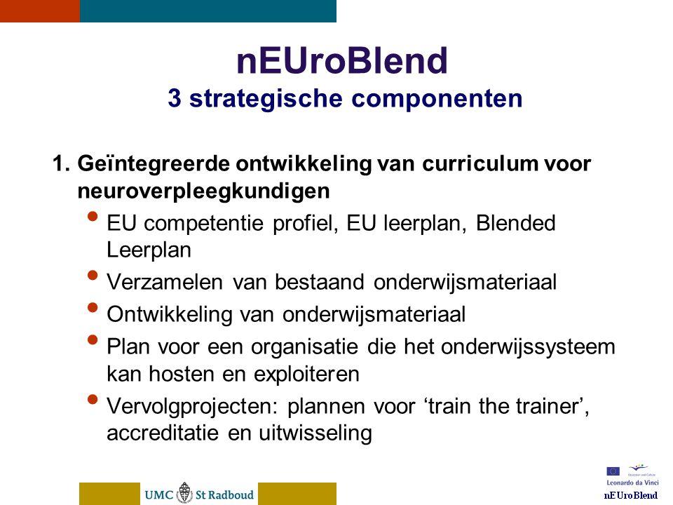 nEUroBlend Presentation, den Bosch, sep 30, 2005 nEUroBlend 3 strategische componenten 1.Geïntegreerde ontwikkeling van curriculum voor neuroverpleegkundigen EU competentie profiel, EU leerplan, Blended Leerplan Verzamelen van bestaand onderwijsmateriaal Ontwikkeling van onderwijsmateriaal Plan voor een organisatie die het onderwijssysteem kan hosten en exploiteren Vervolgprojecten: plannen voor 'train the trainer', accreditatie en uitwisseling