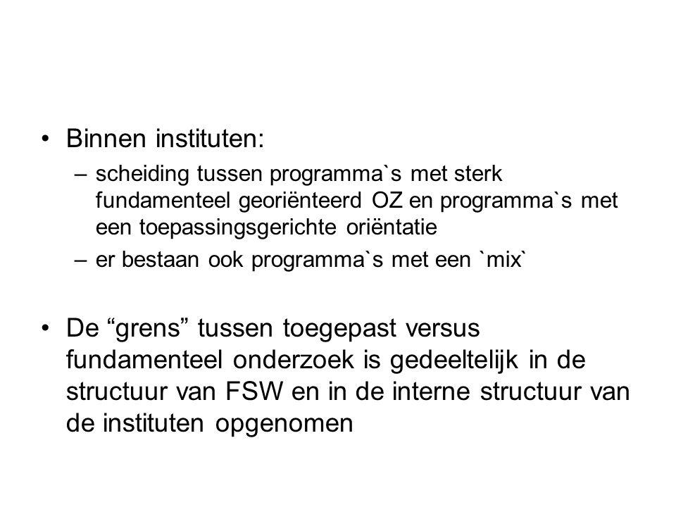 Binnen instituten: –scheiding tussen programma`s met sterk fundamenteel georiënteerd OZ en programma`s met een toepassingsgerichte oriëntatie –er best