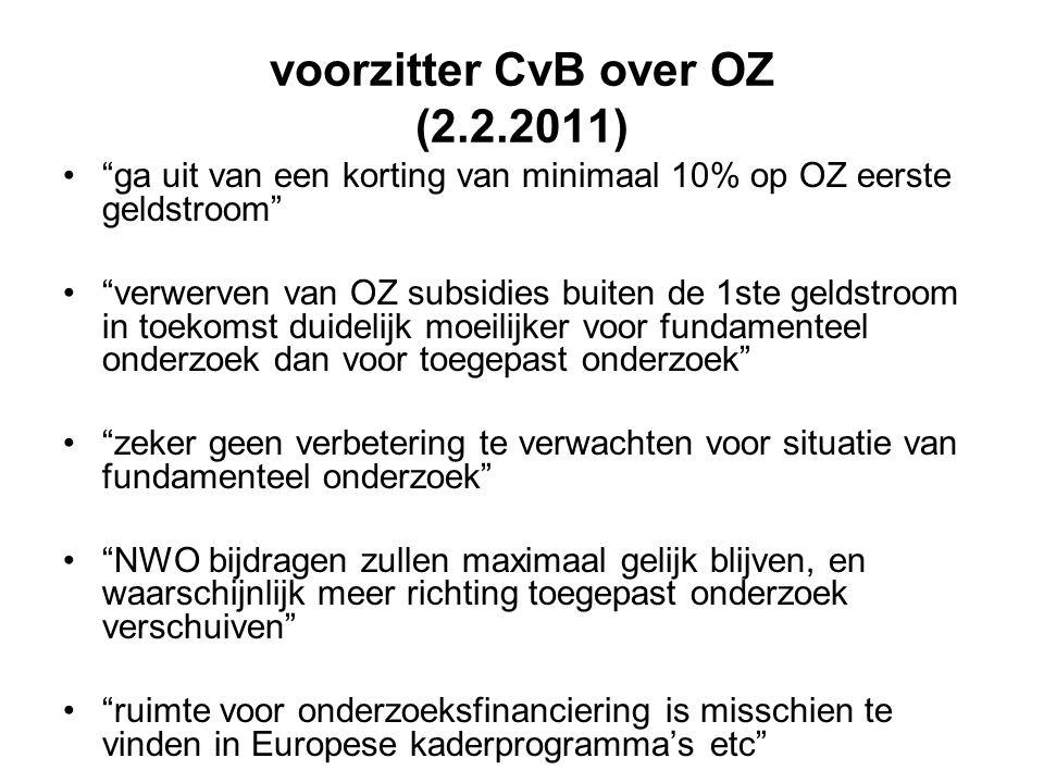 """voorzitter CvB over OZ (2.2.2011) """"ga uit van een korting van minimaal 10% op OZ eerste geldstroom"""" """"verwerven van OZ subsidies buiten de 1ste geldstr"""