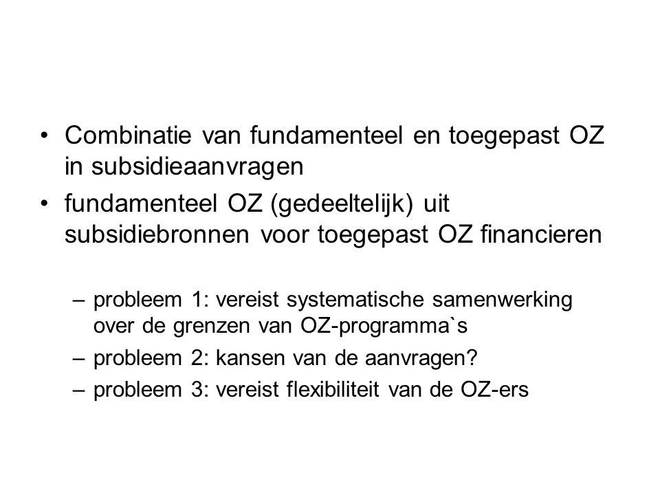 Combinatie van fundamenteel en toegepast OZ in subsidieaanvragen fundamenteel OZ (gedeeltelijk) uit subsidiebronnen voor toegepast OZ financieren –pro