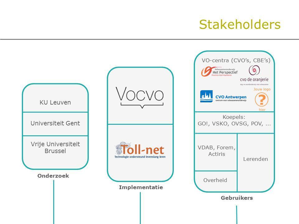 Stakeholders KU Leuven Universiteit Gent Vrije Universiteit Brussel VO-centra (CVO's, CBE's) Koepels: GO!, VSKO, OVSG, POV,...