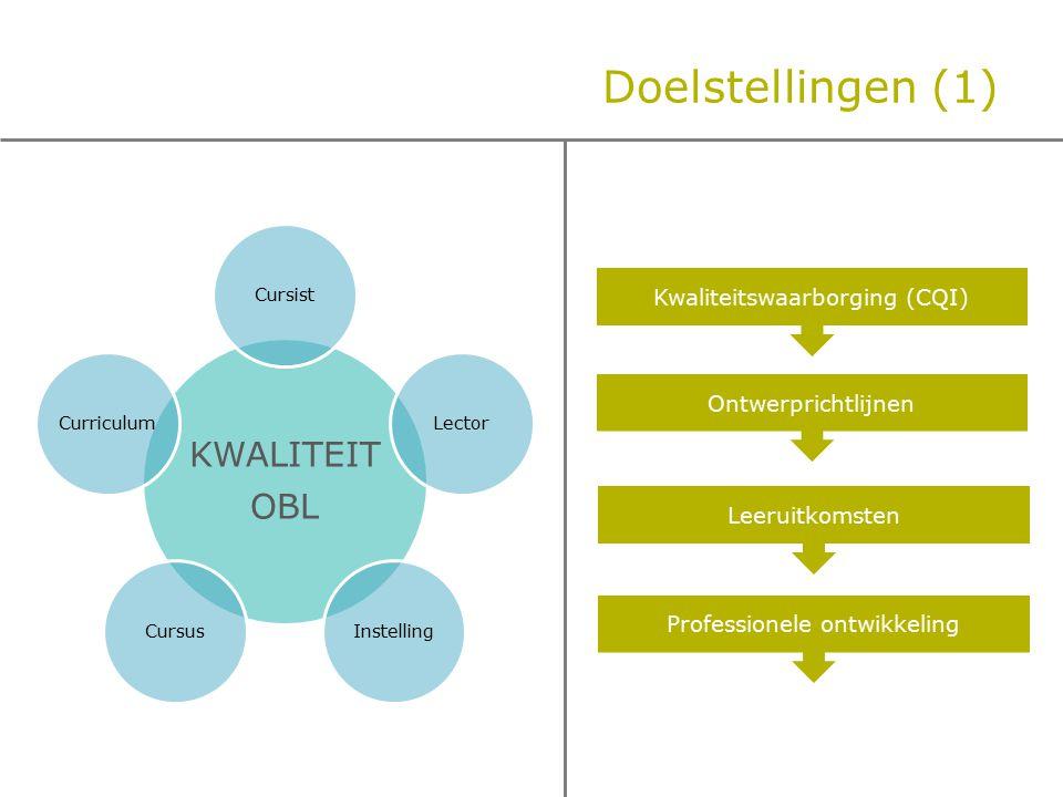 KWALITEIT OBL CursistLectorInstellingCursusCurriculum Doelstellingen (1) Kwaliteitswaarborging (CQI) Ontwerprichtlijnen Leeruitkomsten Professionele ontwikkeling