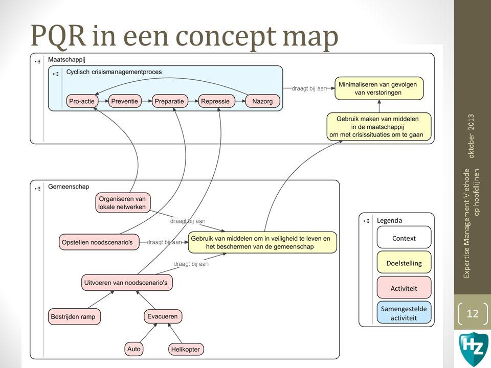 PQR in een concept map oktober 2013 Expertise Management Methode op hoofdlijnen 12